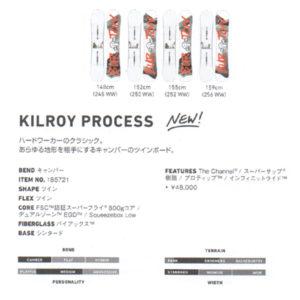 kilroy-process-2